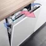 Новая линейка посудомоечных машин с технологией сушки AirDry